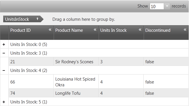 GroupBy feature in NetAdvantage for jQuery Grid