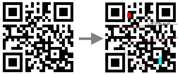 A damaged QR Code symbol that the control can read.