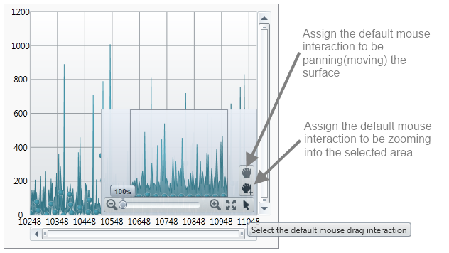 Overview and details Pane's default mouse interaction switcher.