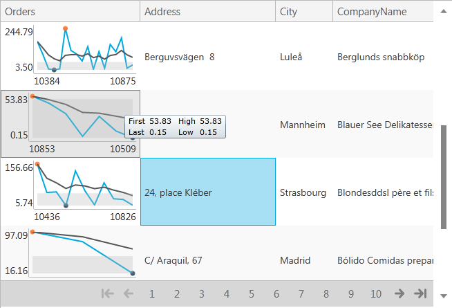 XamGrid with Sparkline Chart Column
