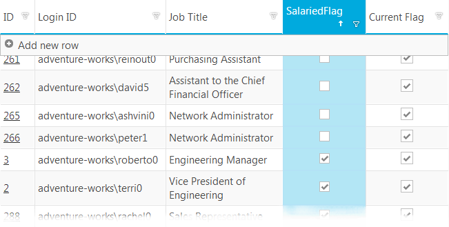 Checkbox columns using the default feature's template with metro / modern theme applied.