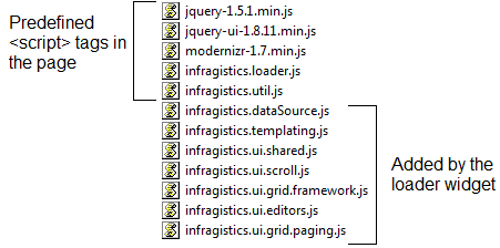 Infragistics jQuery Loader managing dependencies - Templating as integral part of the grids