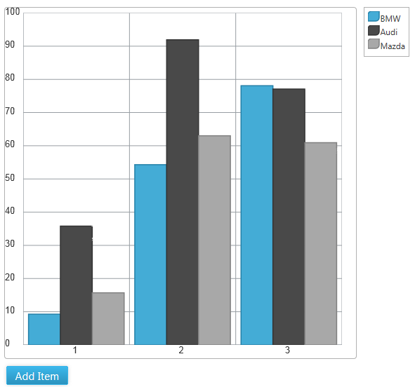 jQuery 12.1 ChartMotion Framework
