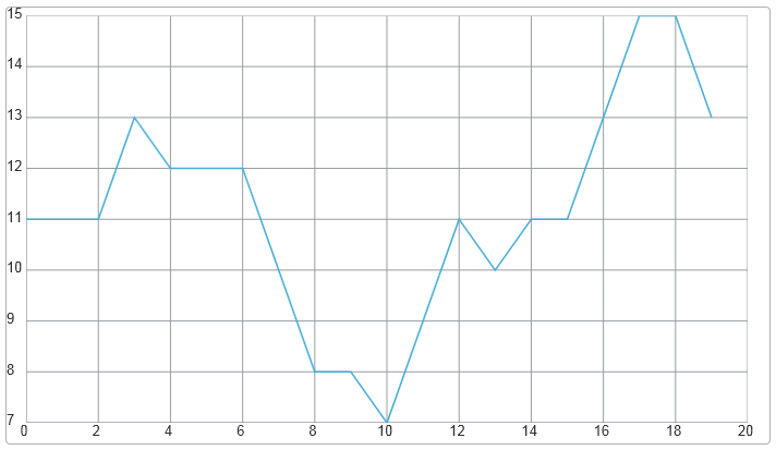 jQuery12.1Chart_ScatterLineSeries_New_09[1]