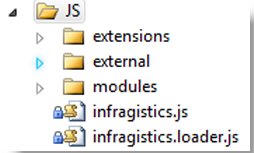 jQuery 12.1 Script Loader