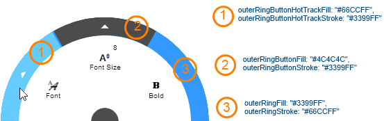 Ignite UI Radial Menu Customized Outer Ring