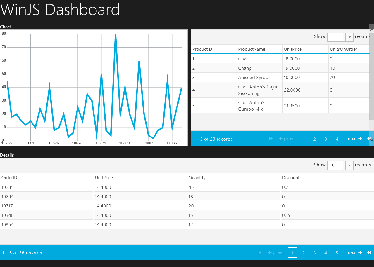 Building a WinJS dashboard in few simple steps | Infragistics Blog