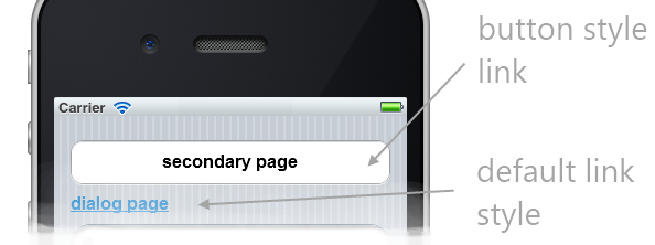 Ignite UI Mobile links - with dialog relation and styled as a button