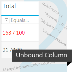 Ignite UI jQuery Grid's Unbound Columns and configuring it to make the most of it.