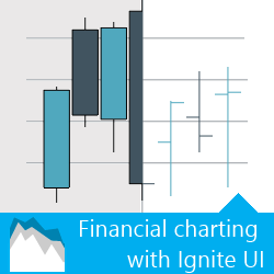 Financial charting with the Ignite UI Data Chart