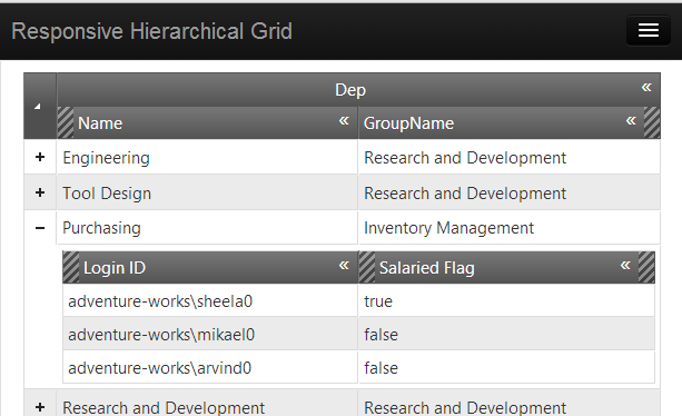 Responsive Web Design jQuery Hierarchical Grid and Twitter Bootstrap