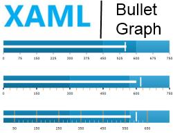 xamBulletGraph header image