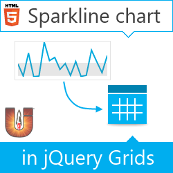 HTML5 Sparkline chart in the Ignite UI jQuery Grids