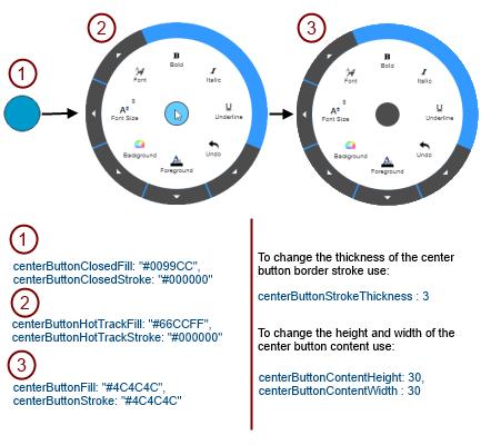 Ignite UI Radial Menu Customized Center Button