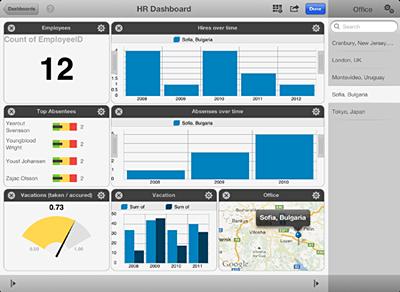 ReportPlus dashboard